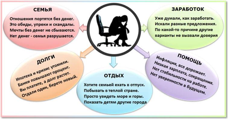 официальная работа в интернете со свободным графиком