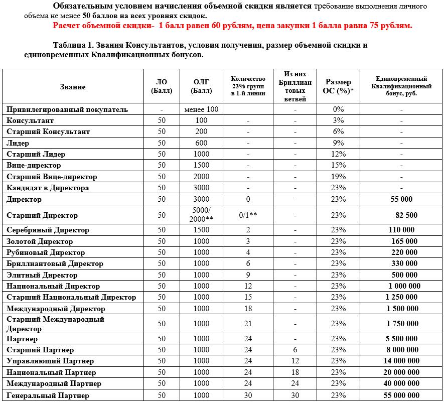 Маркетинг план романа крафта - c138